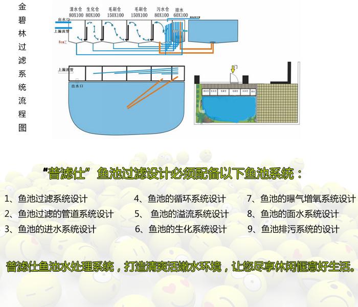 免费锦鲤鱼池过滤设计图