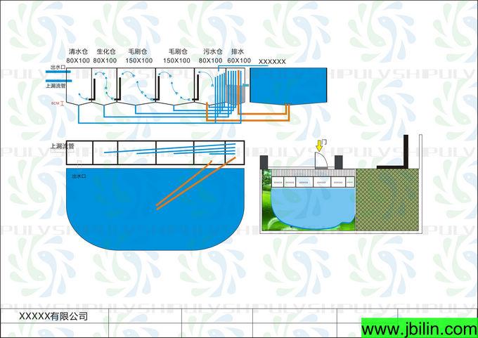 寺庙鱼池过滤系统设计建造方案——寺庙里的鱼池见证了寺庙的风水运程,但是鱼池水质浑浑浊浊,甚至出现死鱼,严重影响了寺庙的风水运程,造成特别不好的征兆。